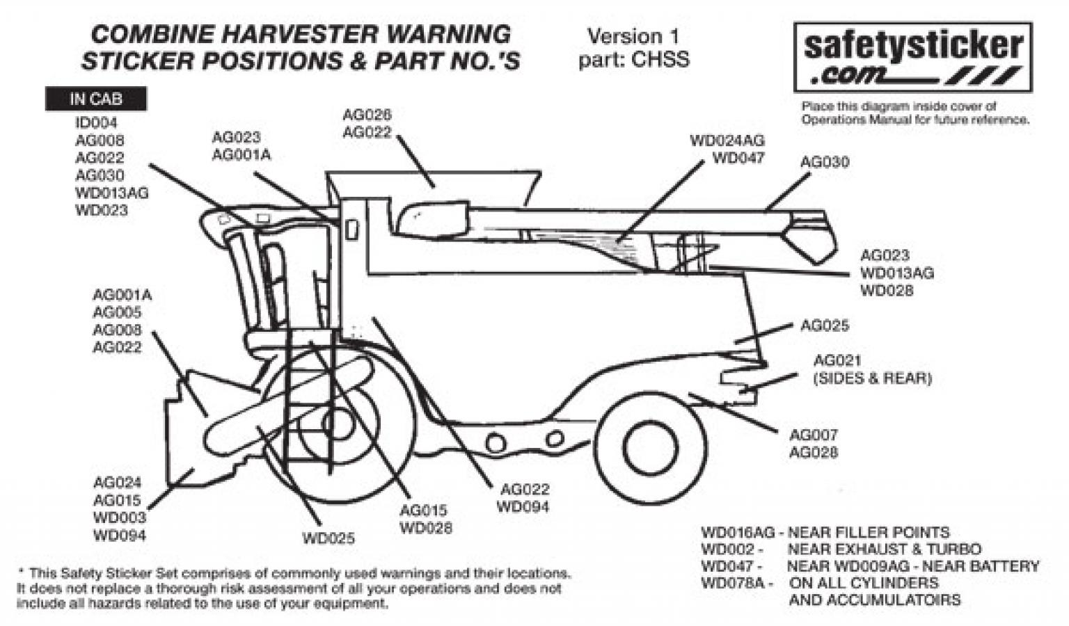 Parts Of A John Deere Combine Harvester Diagram : Combine harvester header safety sheet sticker