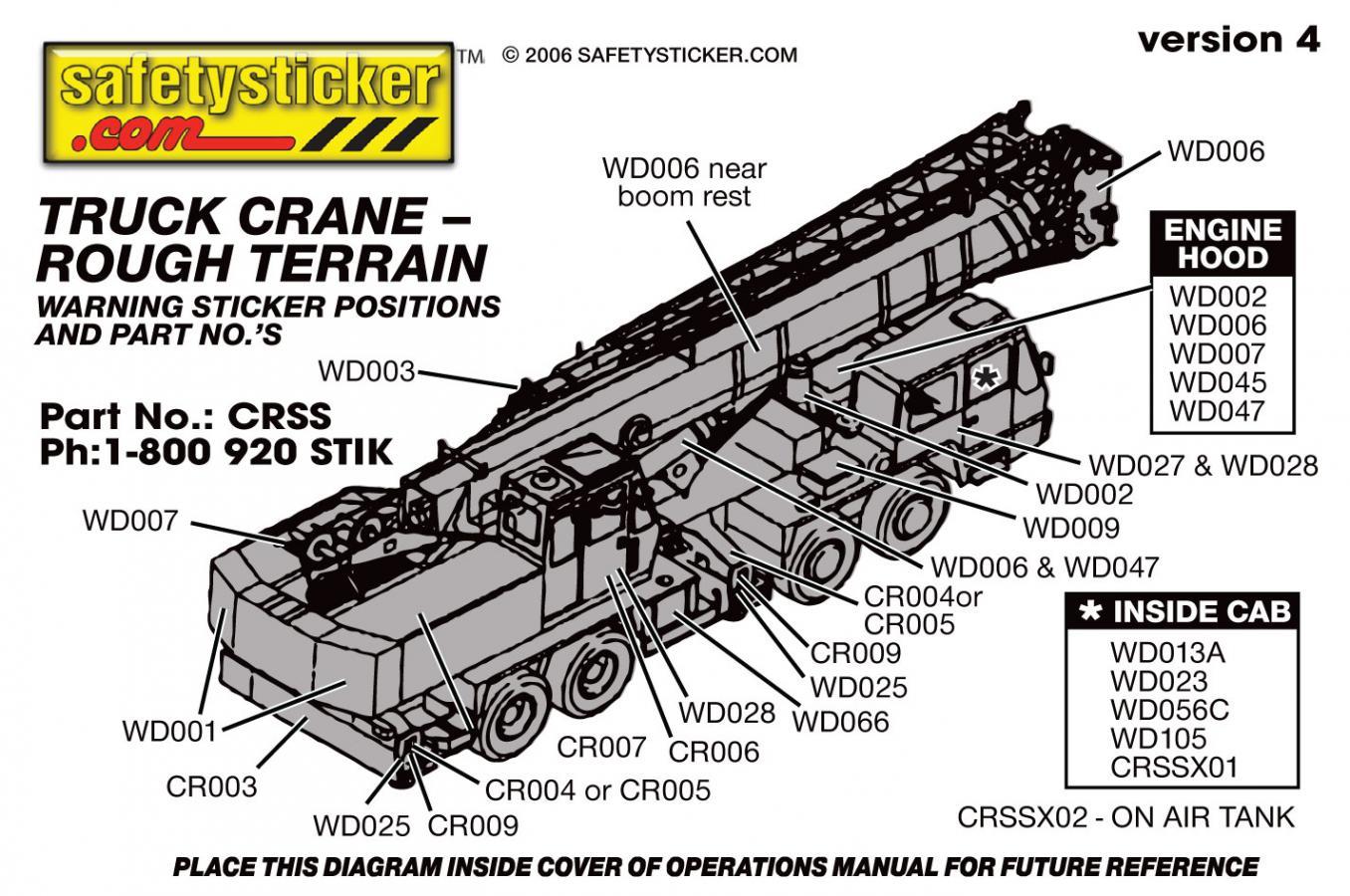 Rough Terrain Crane Application : Rough terrain crane safety sheet sticker